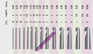 جدول-استانداردهای-قلاب