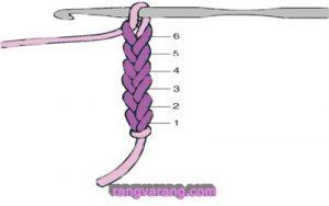 آموزش زنجیره زدن در قلاب بافی